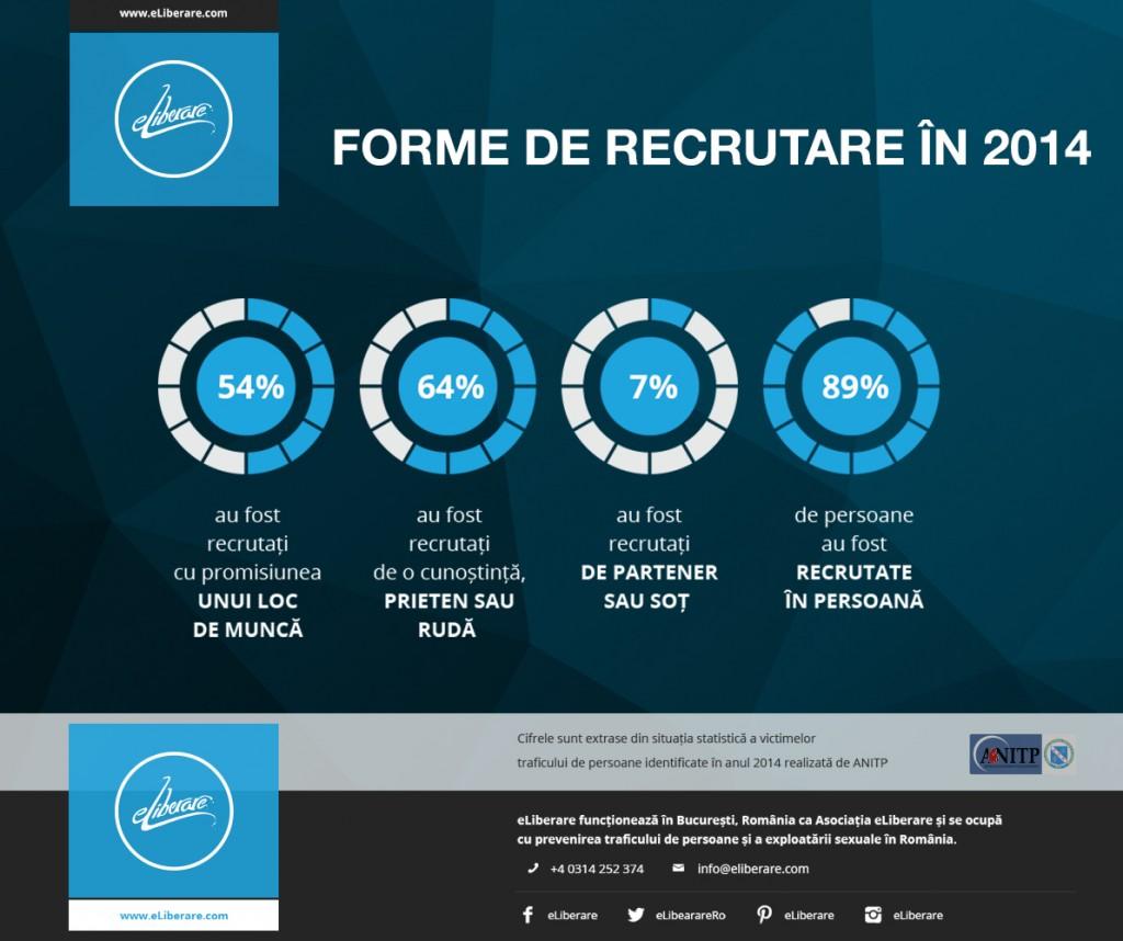 Forme_de_recrutare_Upgrade_(Facebook)